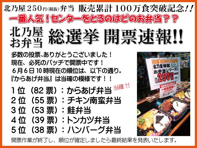 20150606お弁当総選挙-開票速報